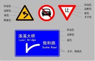 交通标志牌颜色