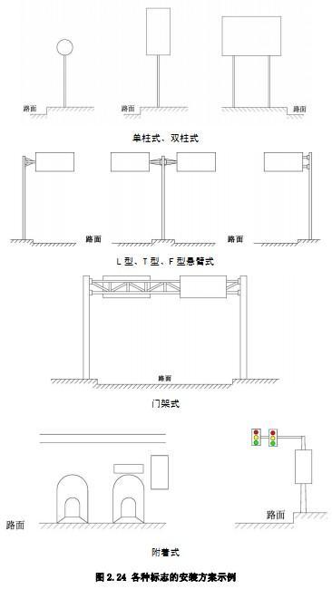 标志牌安装方案示例
