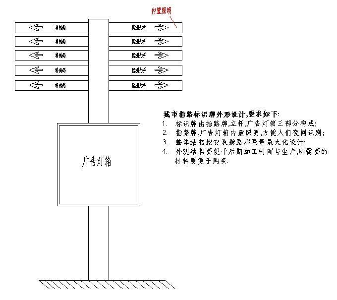 指路牌结构图