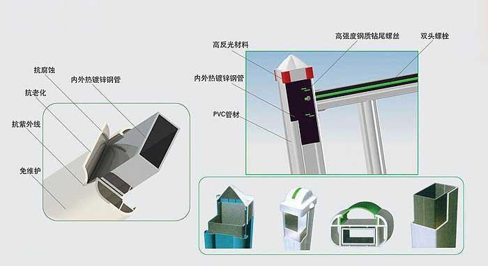 PVC护栏内部结构图