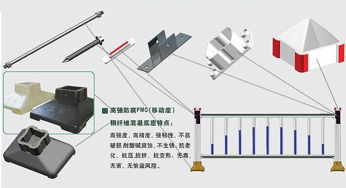 PVC护栏配件图
