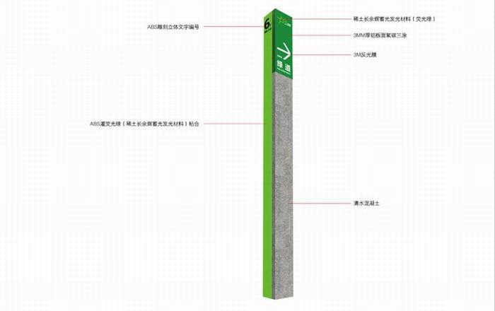 绿道标识牌结构图1