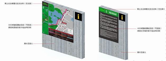 绿道标识牌结构图2