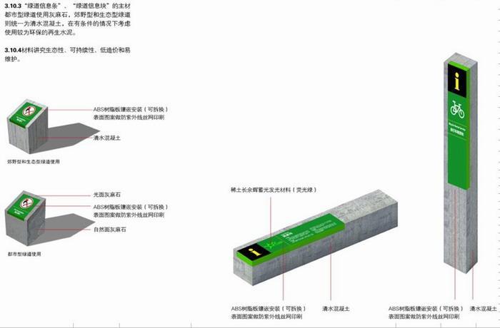 绿道标识牌结构图3