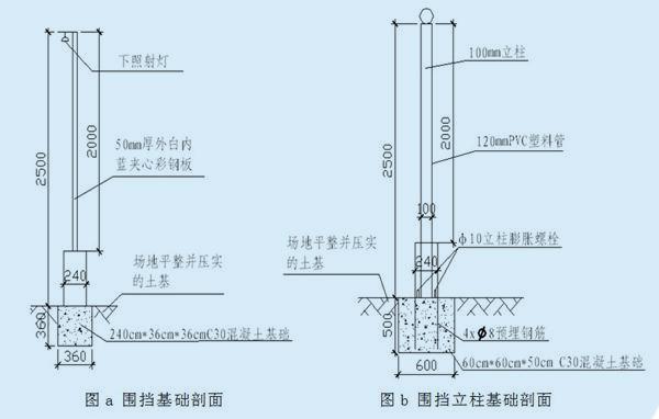 围档及临建C30混凝土基础施工图